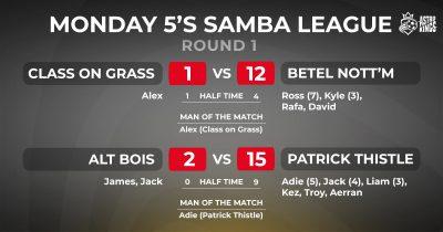 Monday League Score round 1