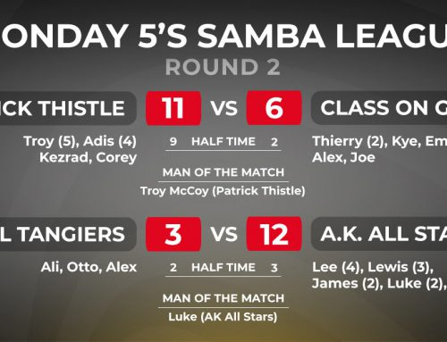 Astro Kings Monday 5-a-side League week Two