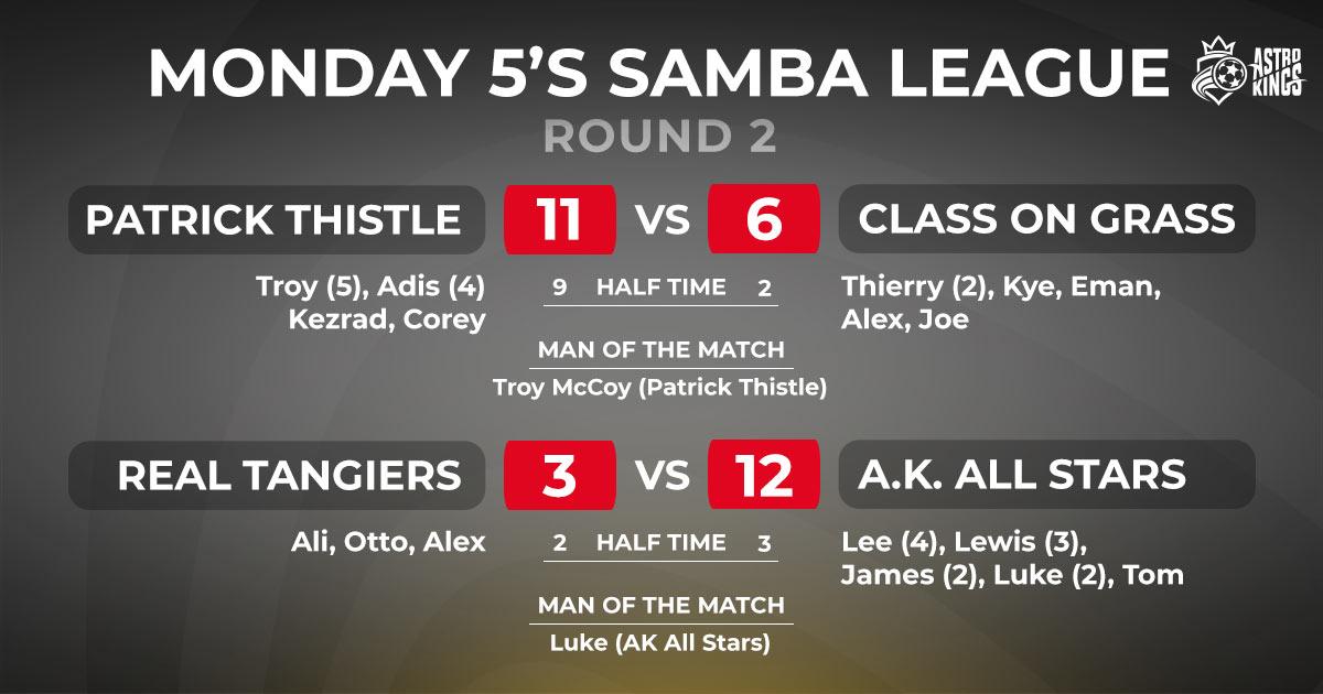 MondayLeagueScores-Round2