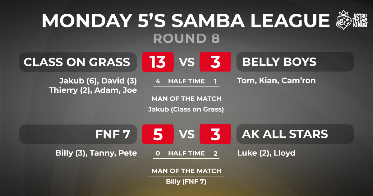 Astro Kings Monday Night Samba League Scores ROUND 8