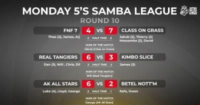 Astro Kings Monday Night Samba League Scores ROUND 10