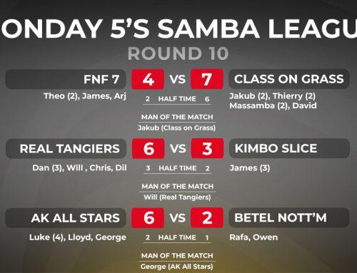 Astro Kings Monday 5-a-side League week Ten