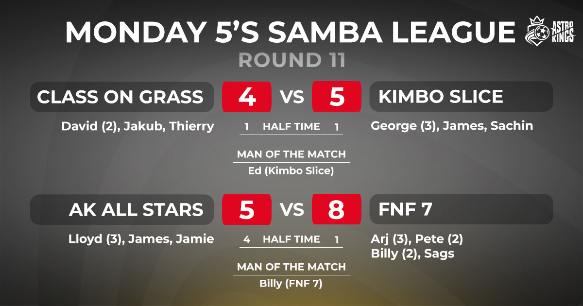 Astro Kings Monday Night Samba League Scores ROUND 11