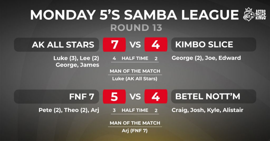 Astro Kings Monday Night Samba League Scores ROUND 13