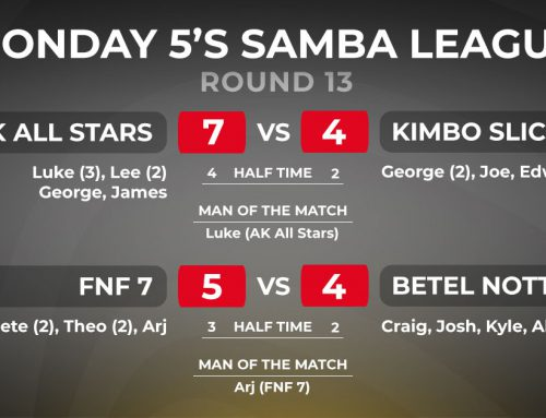 Astro Kings Monday 5-a-side League week Thirteen