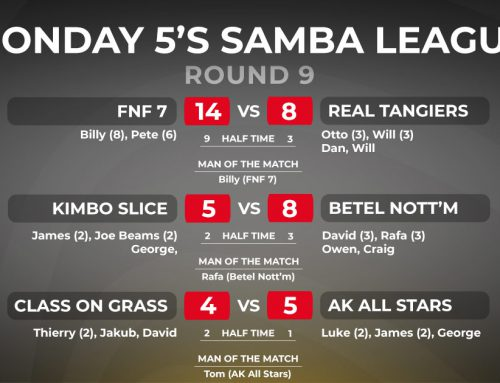 Astro Kings Monday 5-a-side League week Nine