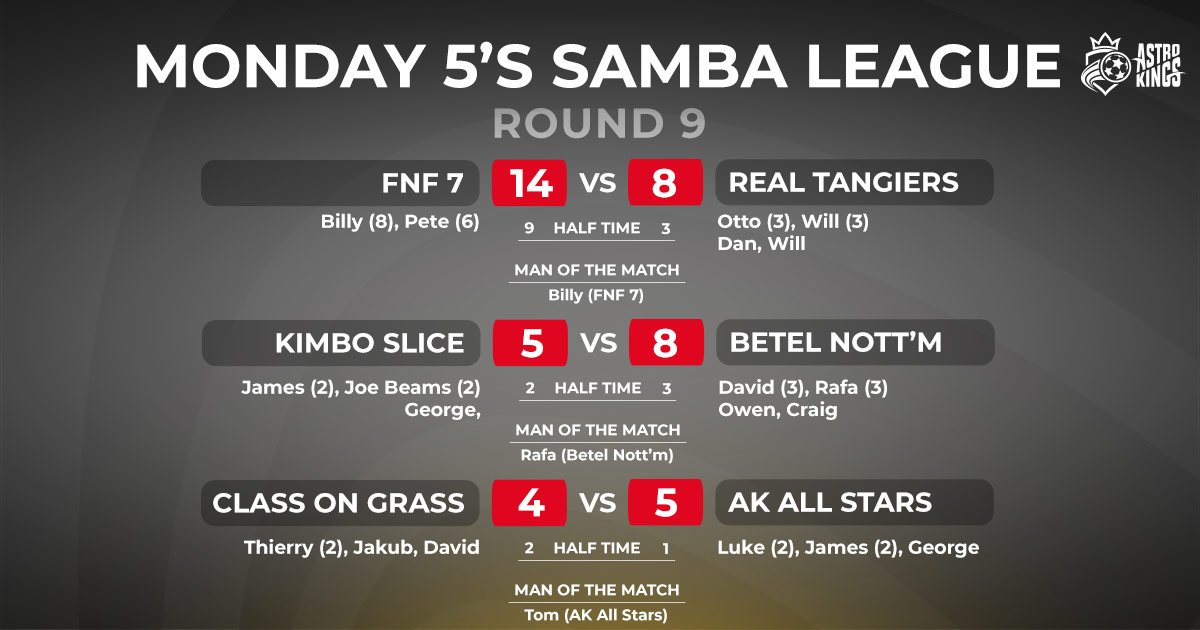 Astro Kings Monday Night Samba League Scores ROUND 9