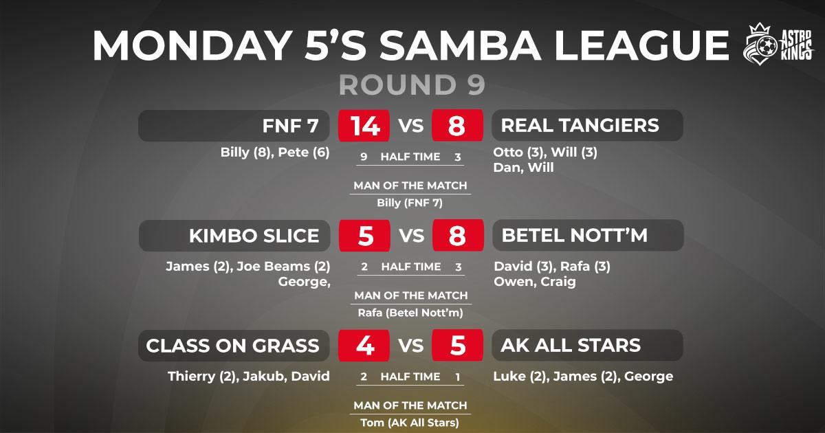 Astro Kings Monday Night Samba League Scores ROUND 9