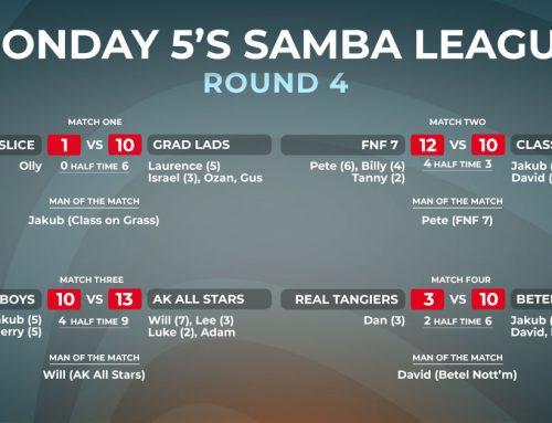 Monday 5-a-side Winter League Week 4 Report