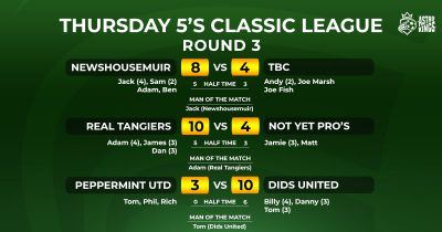 Thursday Classic 5-a-side League Week 3 Report
