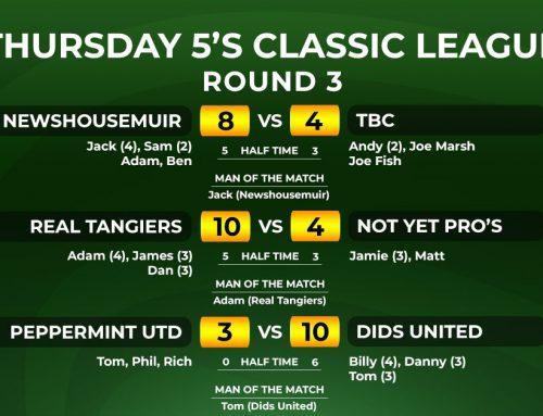 Thursday Classic 5-a-side League Week 3 Report