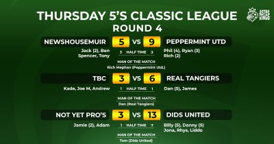 Thursday Classic 5-a-side League Week 4 Report