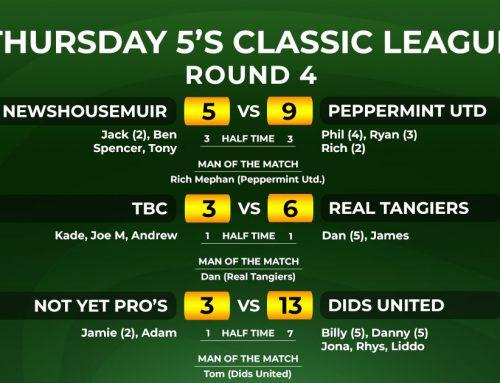 Thursday Classic 5-a-side League Week 4 Report