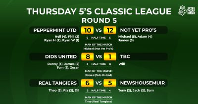 Astro Kings - Thursday Classic 5-a-side League Week 5 Report