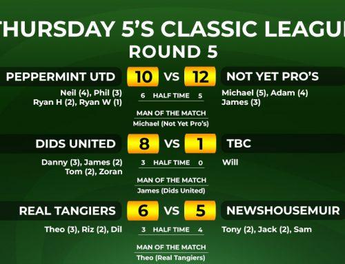 Thursday Classic 5-a-side League Week 5 Report