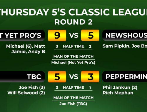 Thursday Classic 5-a-side League Week 2 Report