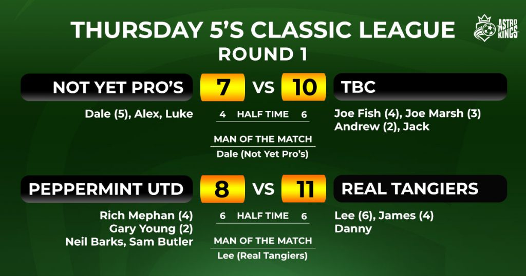 Thursday Classic 5-aThursday Classic 5-a-side League WThursday Classic 5-a-side League Week 1 Report