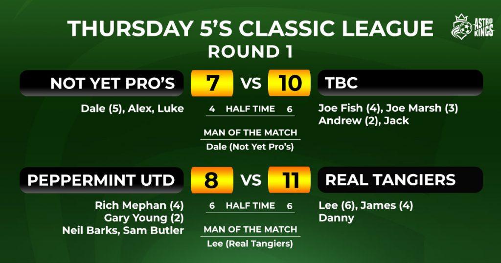 Thursday Classic 5-aThursday Classic 5-a-side League WThursday Classic 5-a-side League Week 1 Report