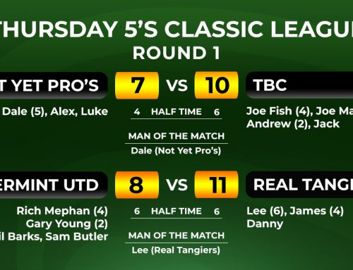 Thursday Classic 5-a-side League Week 1 Report