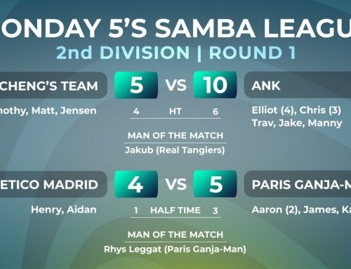 Monday 5-a-side Winter League – Division 2 – Week 1 Report