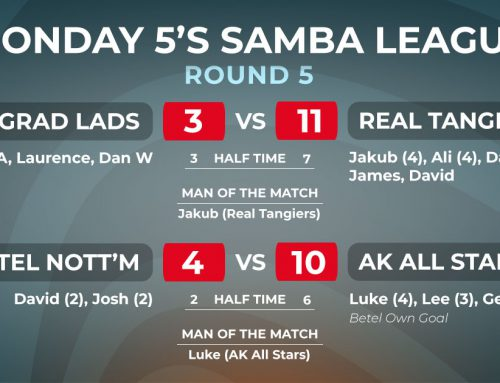Monday 5-a-side Winter League Week 5 Report