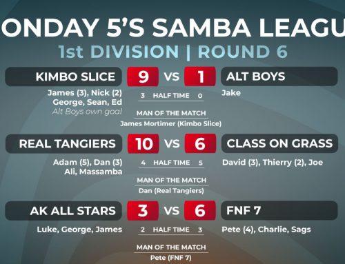 Monday 5-a-side Winter League Week 6 Report