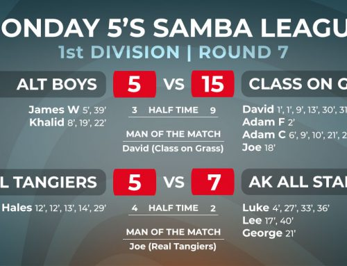 Monday 5-a-side Winter League Week 7 Report