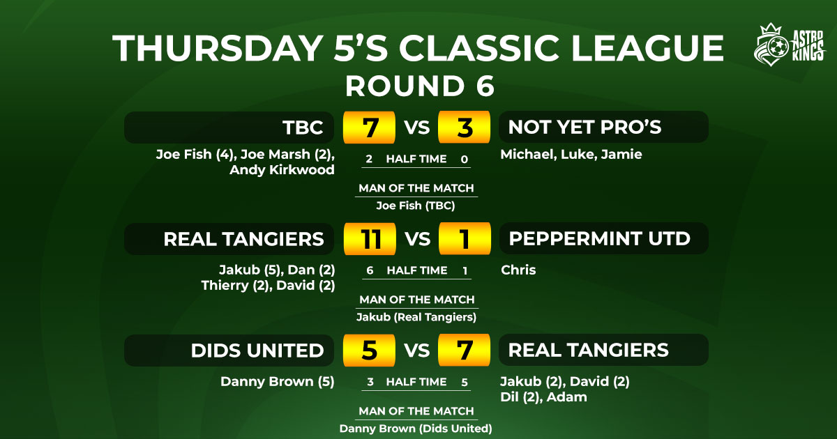 Astro Kings - Thursday Classic 5-a-side League Week 6 Report