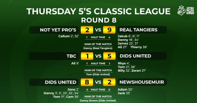 Astro Kings - Thursday Classic 5-a-side League Week 8 Report