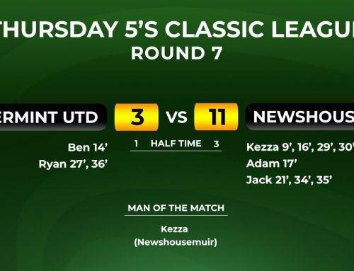 Thursday Classic 5-a-side League Week 7 Report