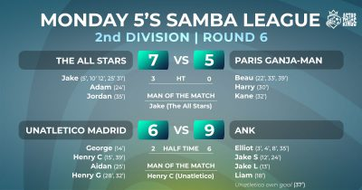 Astro Kings Monday 5-a-side Winter League - Division 2 - Week 6 Report