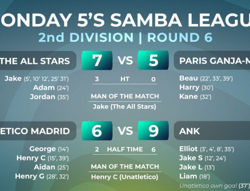 Monday 5-a-side Winter League – Division 2 – Week 6 Report
