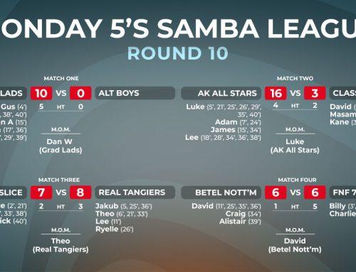 Monday 5-a-side Winter League Week 10 Report