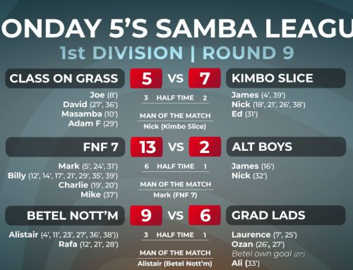 Monday 5-a-side Winter League Week 9 Report