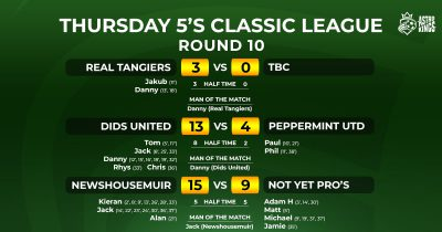 Astro Kings - Thursday Classic 5-a-side League Week 10 Report