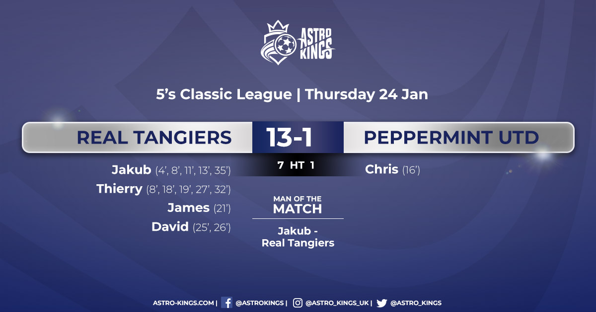 Astro Kings - Thursday Classic 5-a-side League Men's '19 - 24.1.19