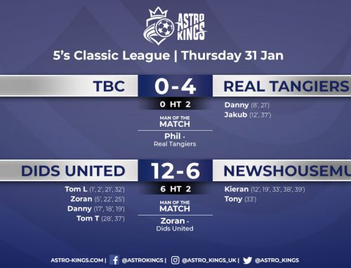 Men's Thursday Classic 5's League '19 – 31.1.19