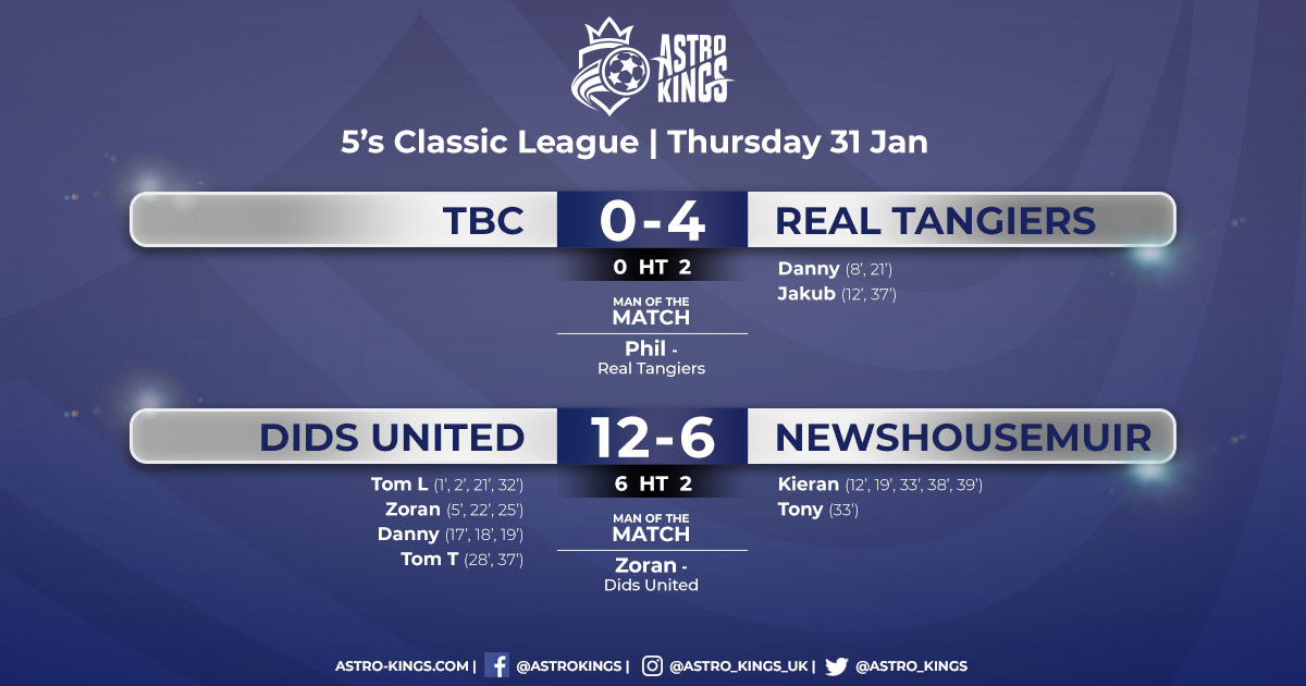 Astro Kings - Thursday Classic 5-a-side League Men's '19 - 31.1.19