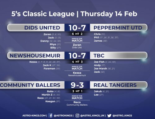 Thursday Classic 5-a-side – 14.2.19